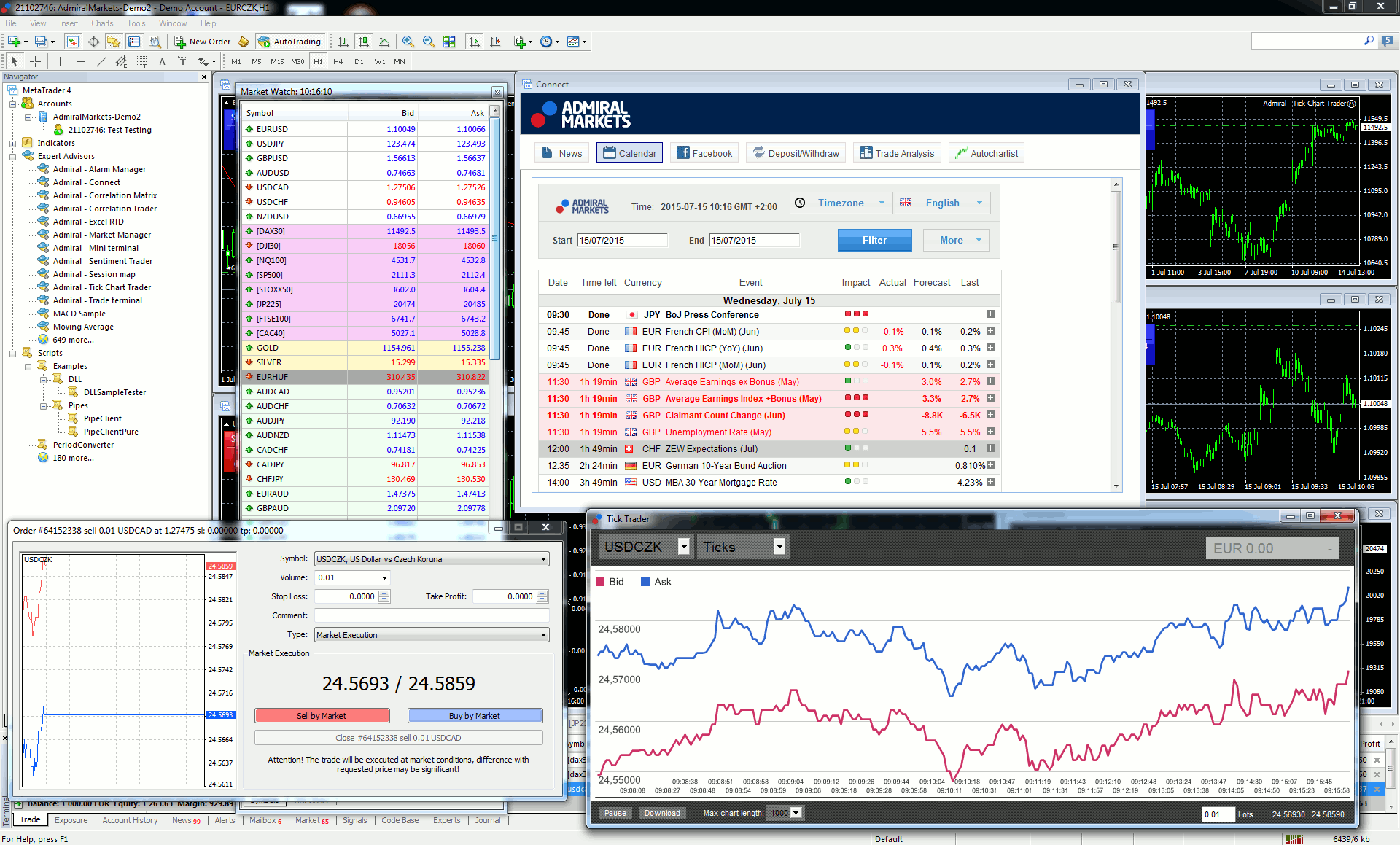 Admirals Market