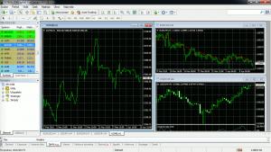 Meta Trader od ETX Capital