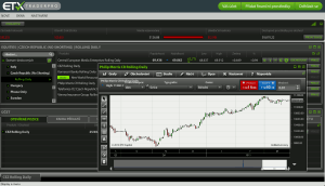 obchodní platforma ETX Capital Trader Pro