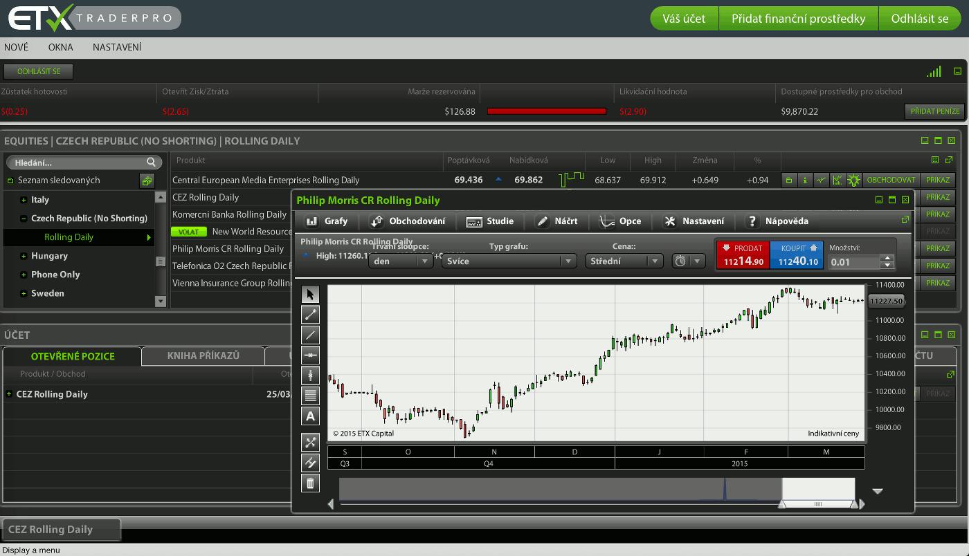 Capital forex pro