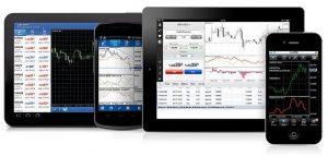 ETX Capital obchodní prostředí