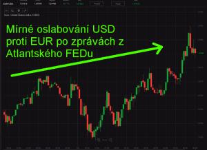 USD oslabuje vůči EUR