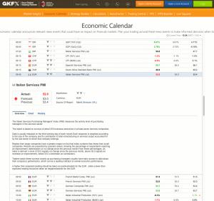 Ekonomický kalendář v podání GKFX