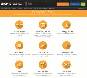 Analytické a výzkumné nástroje od GKFX