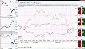 Možnosti práce s grafy v NetTradeX