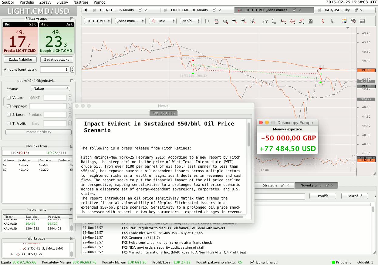 Jforex for mac