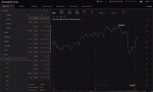 LiveTrader v Markets.com